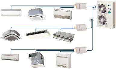 Промышленные сплит-системы