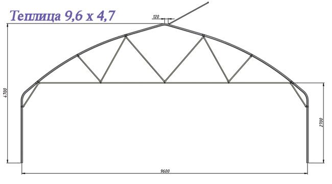 Теплицы с прямой стенкой: 9,6*4,7
