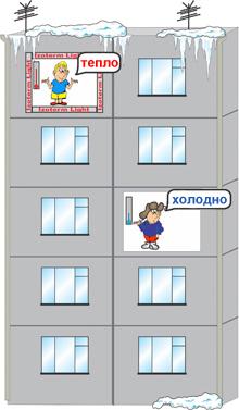Теплоизоляция - SUHO Краснодар